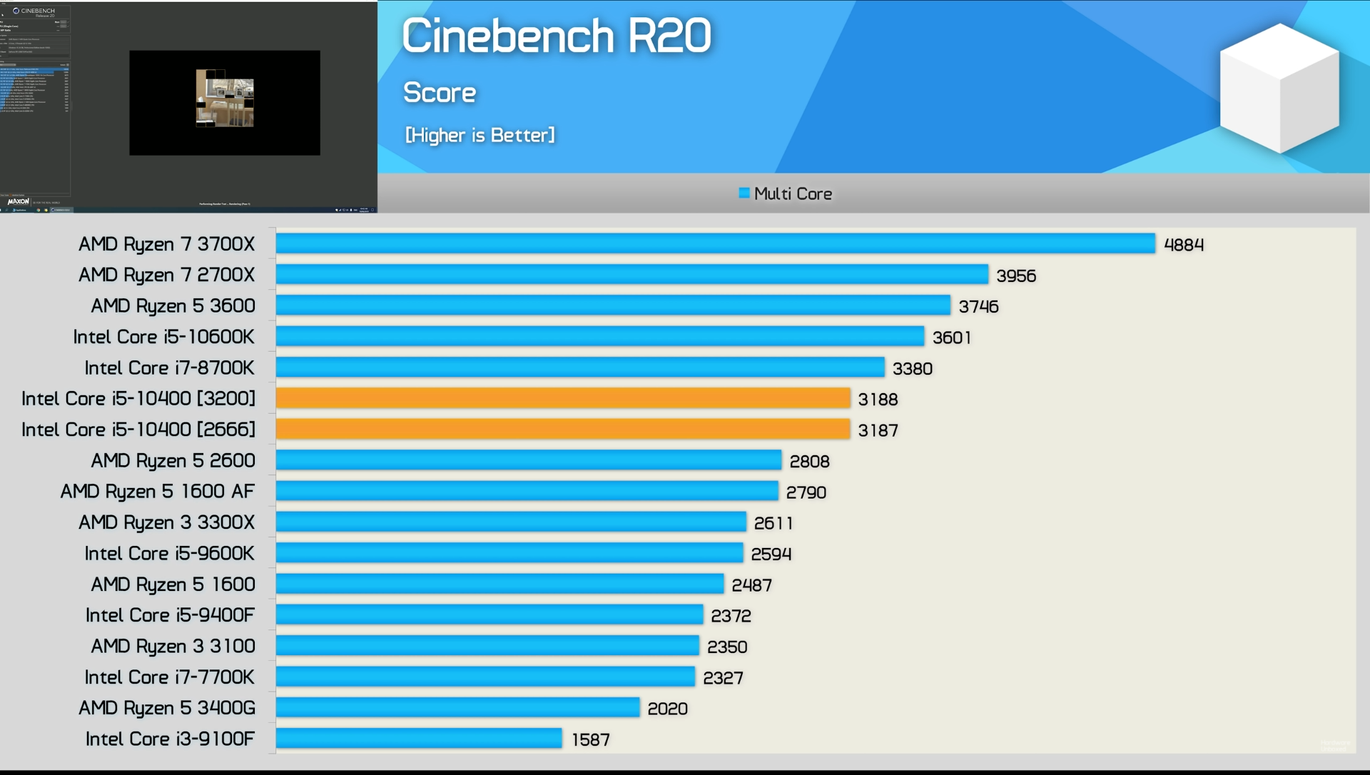 CPU budget (2).png