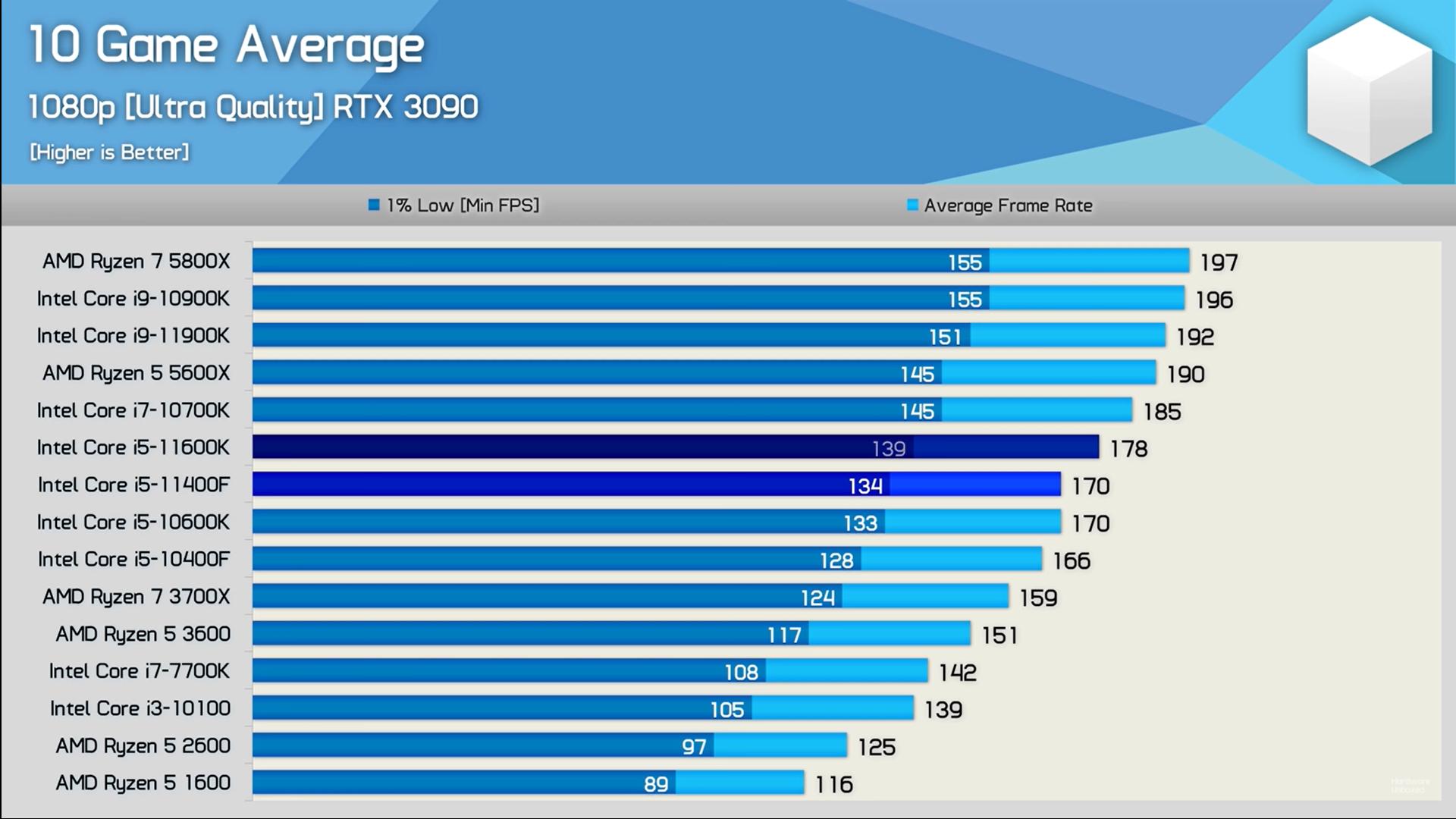 CPU mid range (2).png