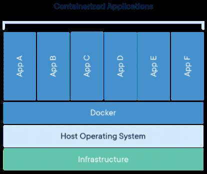 Docker1.12.png
