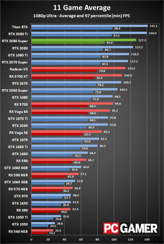 GPU list 1080p.png