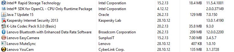 intel bluetooth driver download windows 8.1